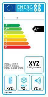 Etiqueta eficiencia energética
