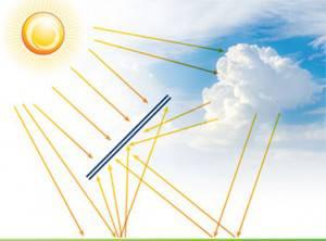 celulas solares de doble cara - efimarket