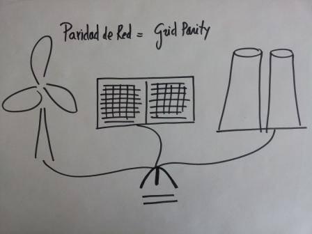 El autoconsumo fotovoltaico ya es competitivo