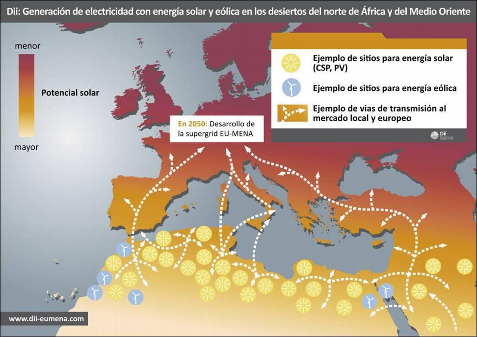Desertec, el megaproyecto solar del Sáhara, se desinfla