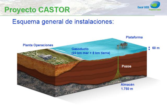 Los diez ministros de PP y PSOE que dieron luz verde al proyecto Castor y sus 3700 millones de €