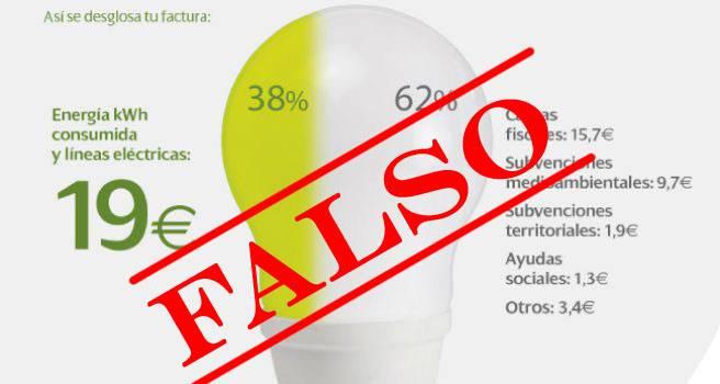 """Iberdrola: tu factura de la luz no puede ser """"menos"""" transparente"""
