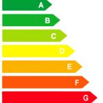 efimarket-productos-eficiencia-energetica-ahorrar-factura-luz