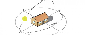 orientacion_de_una_casa_para_eficiencia_energetica