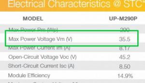 características modulo solar