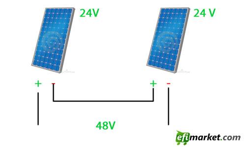 panel solar en serie