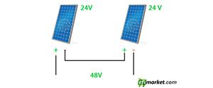 paneles-solares-serie