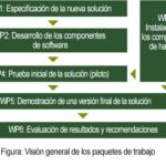 Proyecto GreenPlay