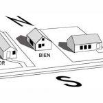 Ahorra en tu factura de la luz con la orientación solar óptima de tu vivienda