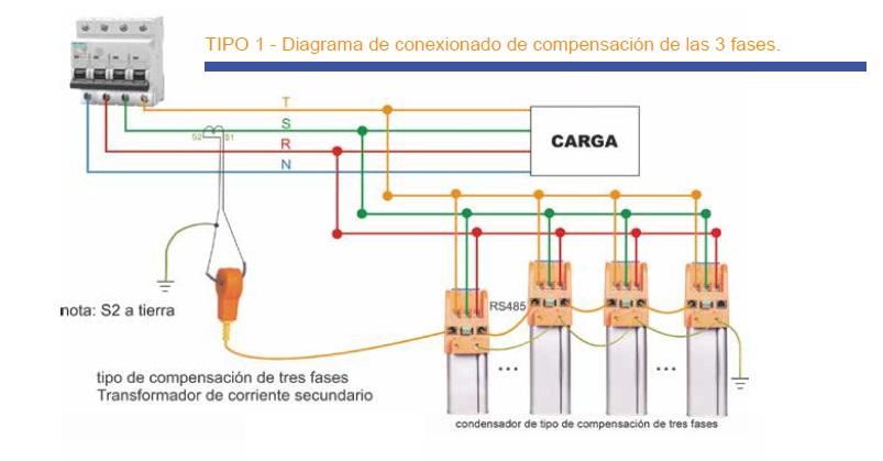 Diagrama de condensadores de compensación de energía reactiva