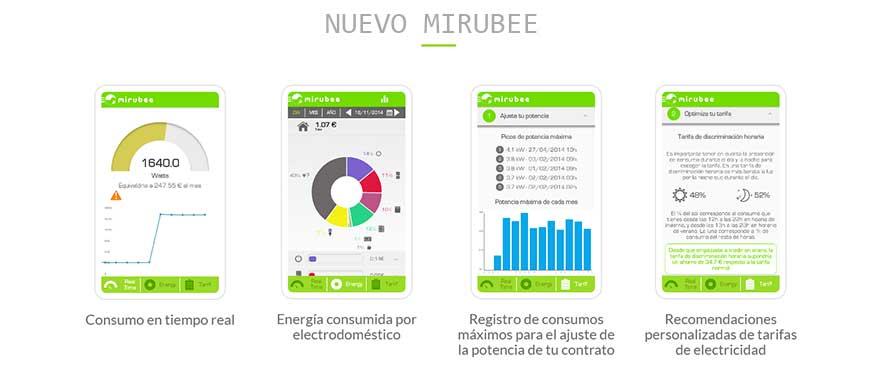Medidor Mirubee