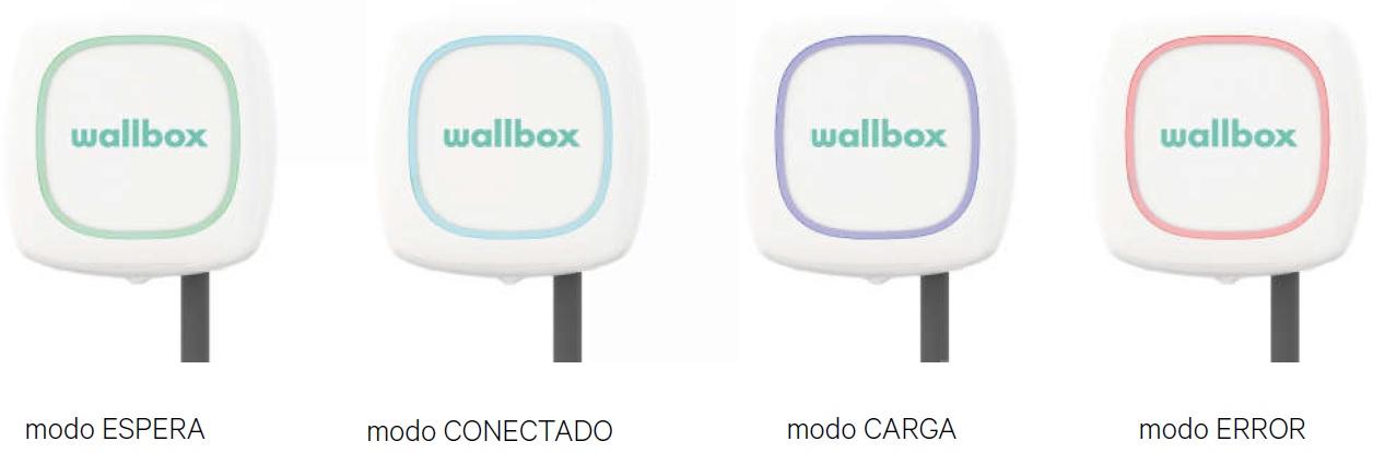 wallbox punto recarga coche electrico