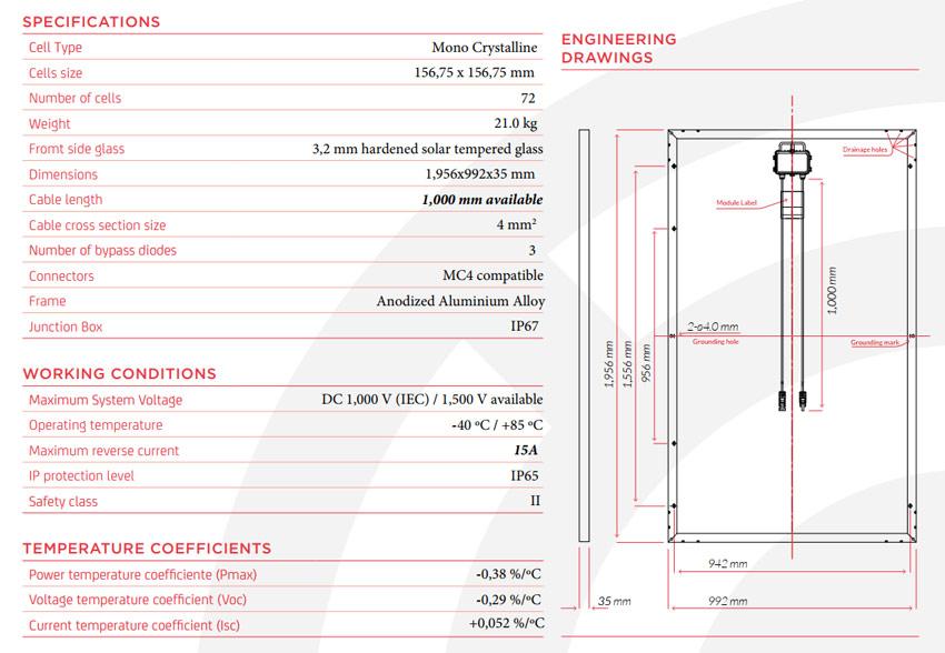Especificaciones técnicas del Kit